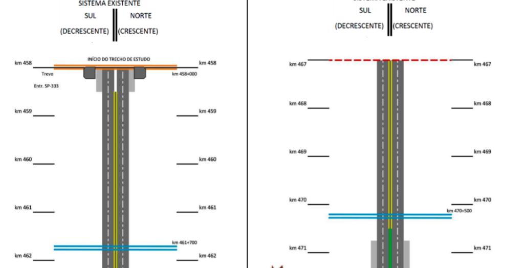 Giro Marília -Concessão da SP-294 abre consulta e marca audiências, nenhuma em Marília