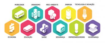 Giro Marília -Marília despenca no ranking mas segue entre 100 Cidades Inteligentes do país